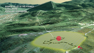Pyramidy uhlík datování